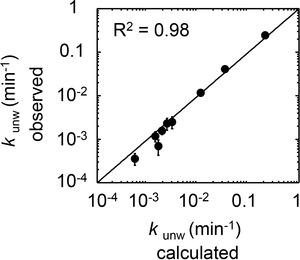 Figure 6—figure supplement 3.