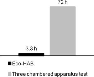 Figure 1—figure supplement 3.