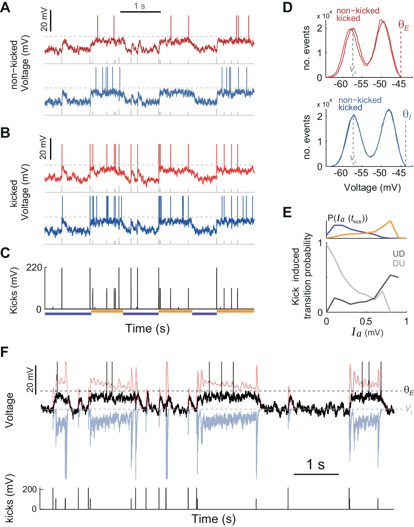 Up Down Cortical Dynamics Reflect State Transitions In A Bistable Figure 2910 Simple Rc Circuit 7figure Supplement 1