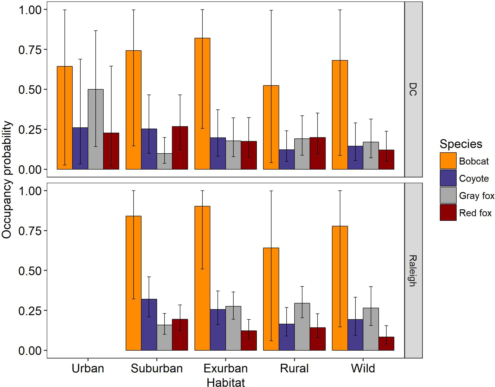 Mammal communities are larger and more diverse in moderately
